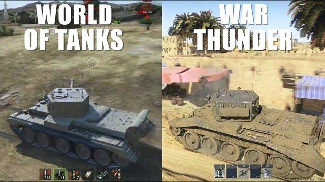 Сравнение различных видеокарт в War Thunder и World of Tanks